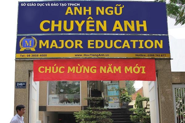 Các trung tâm anh ngữ ở quận Phú Nhuận 5